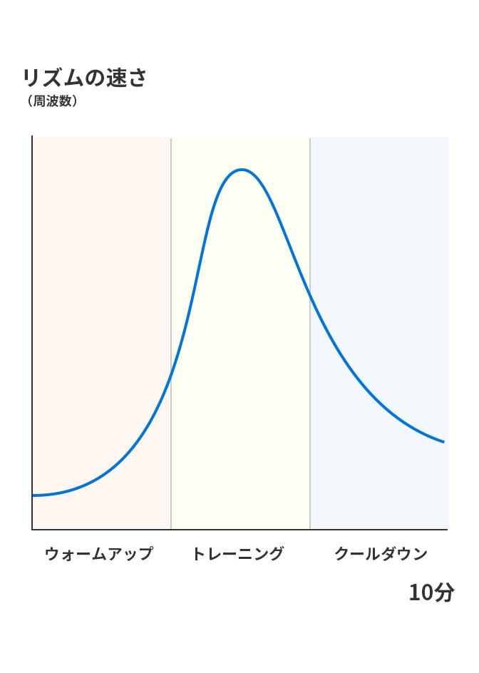 世界トップクラスの肌測定精度