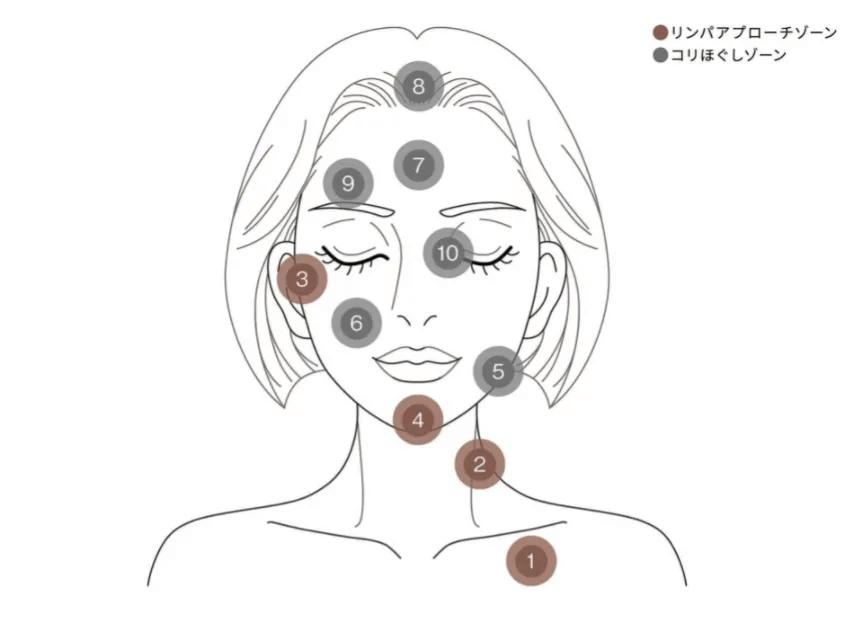 小顔になりたい人は今すぐチェック!手軽にできる整顔テクニック&美容グッズ-10